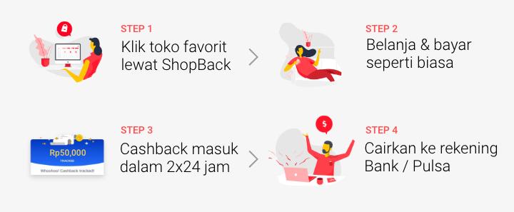 Cara Menggunakan ShopBack