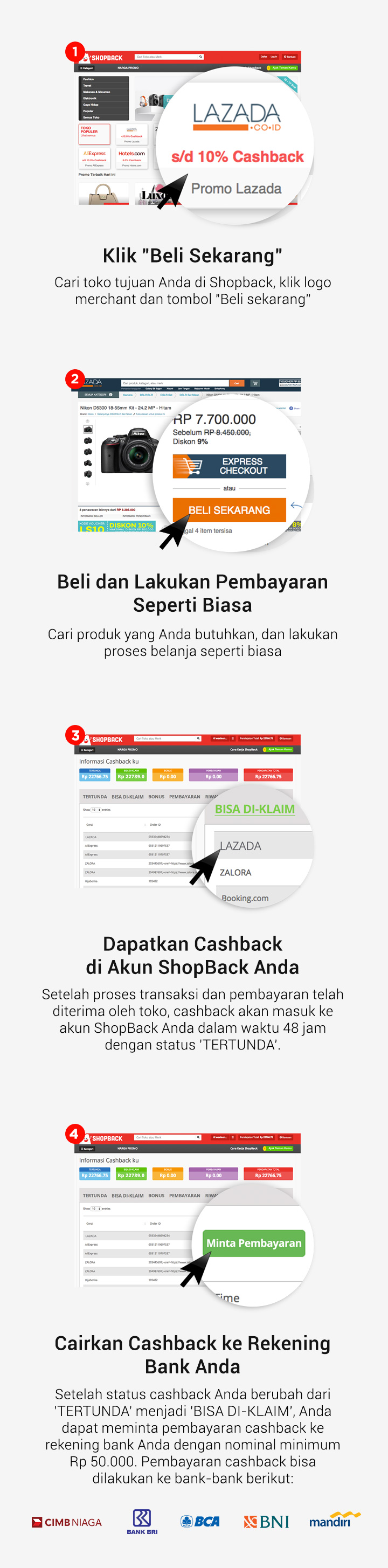 Cara Kerja ShopBack 2