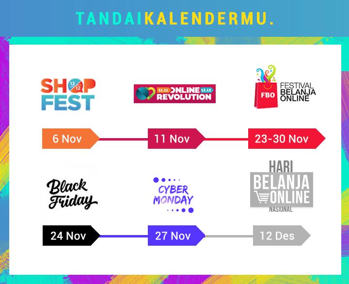 ShopFest Timeline