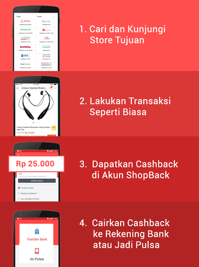 Cara Pakai ShopBack
