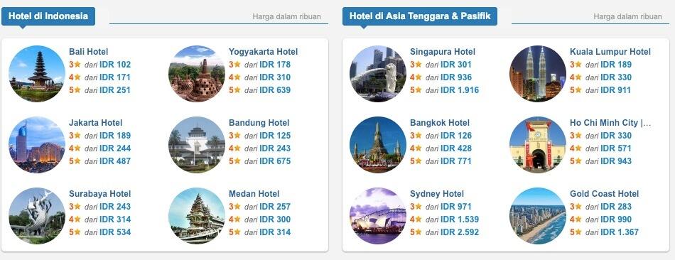 Hotel Nusatrip