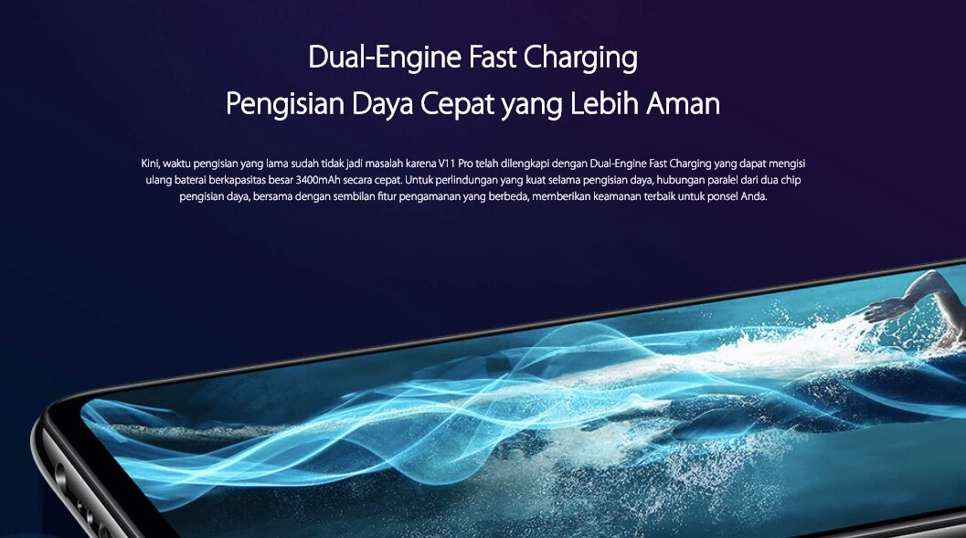 Fast Charging Vivo